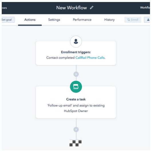 CallRail HubSpot Integration