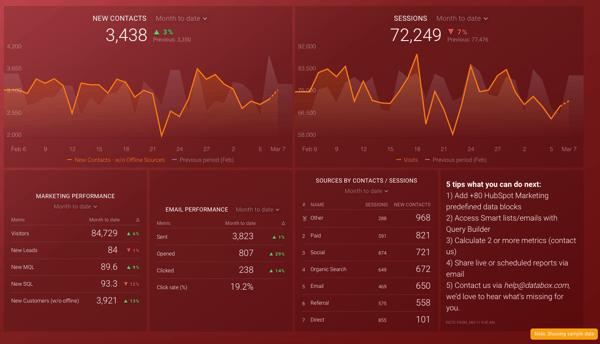 Databox HubSpot Integration