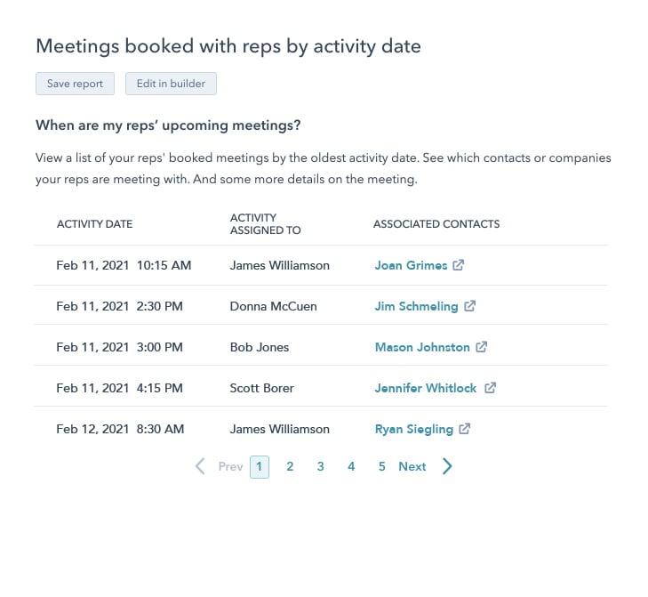 MeetingsBookedWithRepsByActivityDate