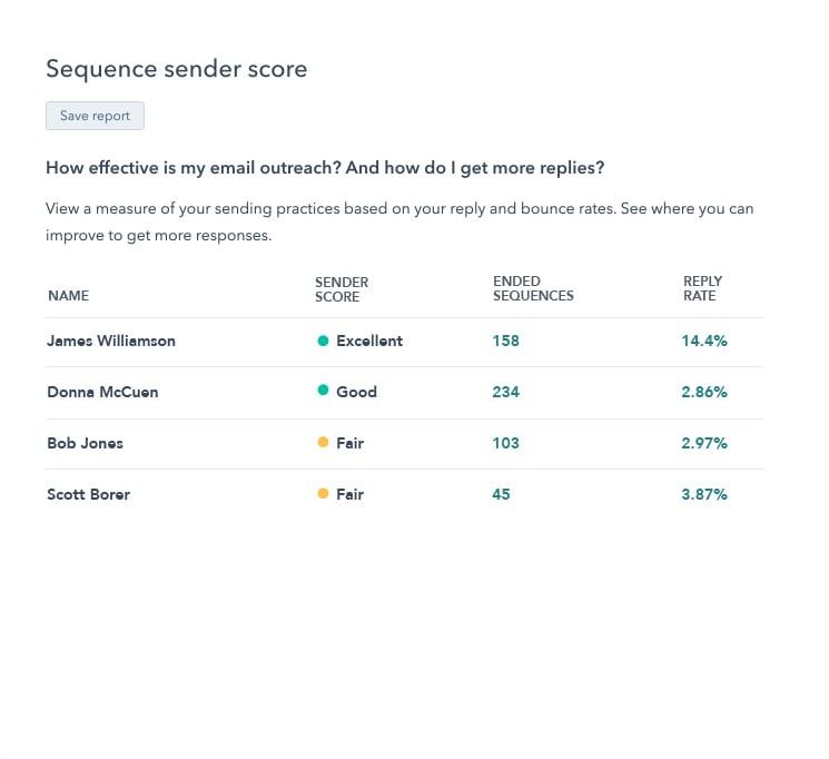 SequenceSenderScore