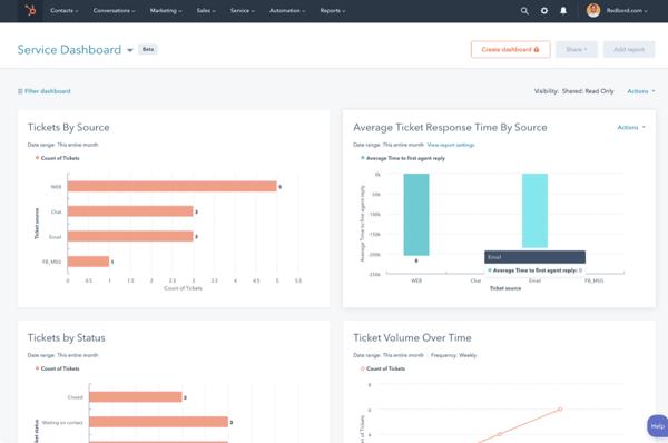 HubSpot service hub reporting