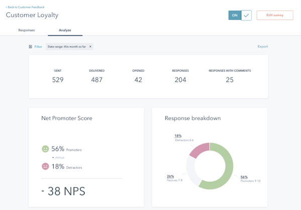 Hubspot service hub customer feedback
