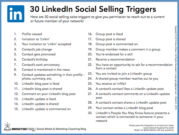 LinkedIn Triggers